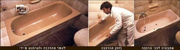 אמבטיה לפני, בזמן ולאחר הרכבה